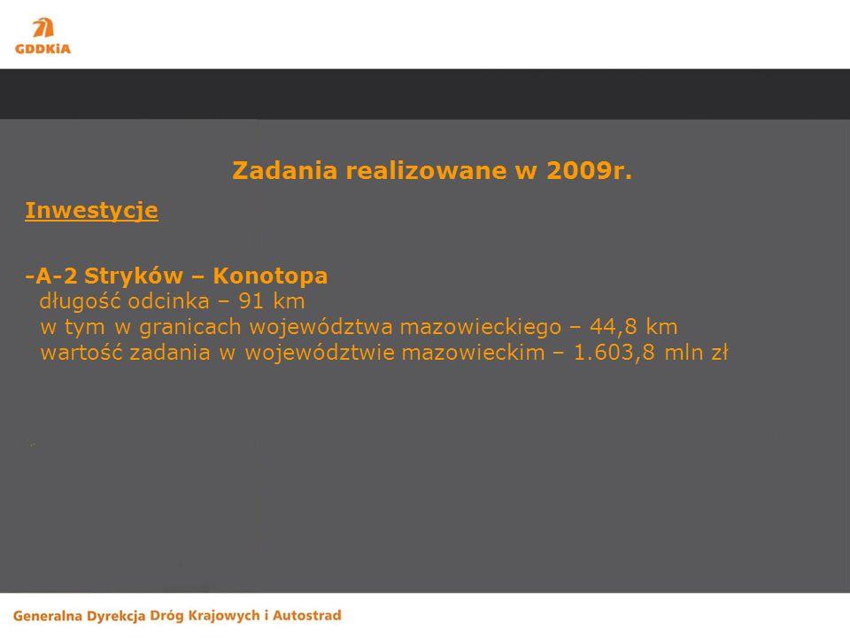 Zadania realizowane w 2009r.
