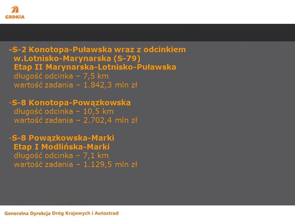 -S-2 Konotopa-Puławska wraz z odcinkiem w.Lotnisko-Marynarska (S-79) Etap II Marynarska-Lotnisko-Puławska długość odcinka – 7,5 km wartość zadania – 1.842,3 mln zł -S-8 Konotopa-Powązkowska długość odcinka – 10,5 km wartość zadania – 2.702,4 mln zł -S-8 Powązkowska-Marki Etap I Modlińska-Marki długość odcinka – 7,1 km wartość zadania – 1.129,5 mln zł