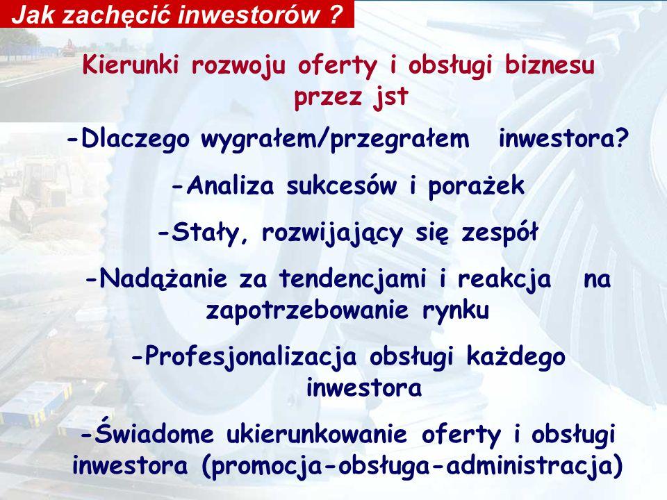 Nowa Sól Investment offer 19 Nasze motto: Silna gospodarka motorem napędowym pozostałych dziedzin życia