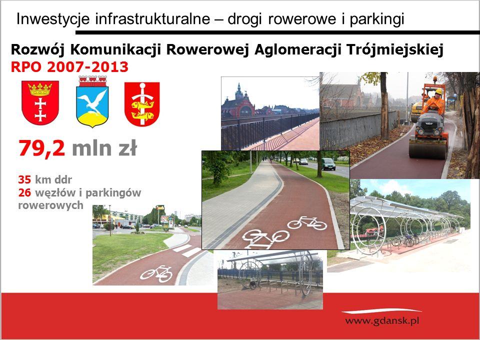 79,2 mln zł 35 km ddr 26 węzłów i parkingów rowerowych Inwestycje infrastrukturalne – drogi rowerowe i parkingi Rozwój Komunikacji Rowerowej Aglomeracji Trójmiejskiej RPO 2007-2013
