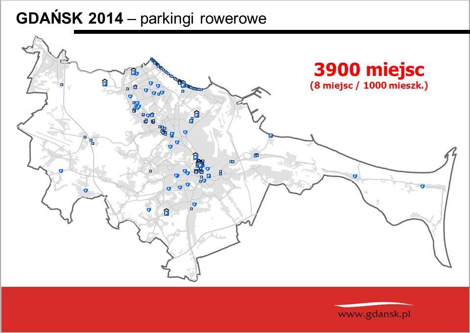 3900 miejsc (8 miejsc / 1000 mieszk.) GDAŃSK 2014 – parkingi rowerowe