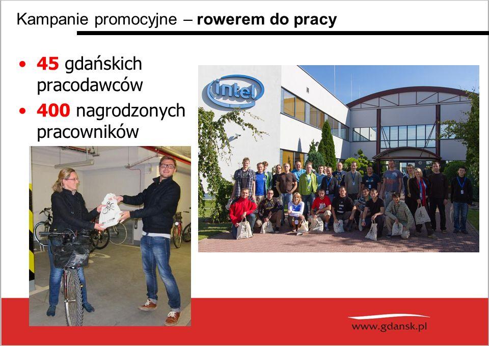 45 gdańskich pracodawców 400 nagrodzonych pracowników Kampanie promocyjne – rowerem do pracy