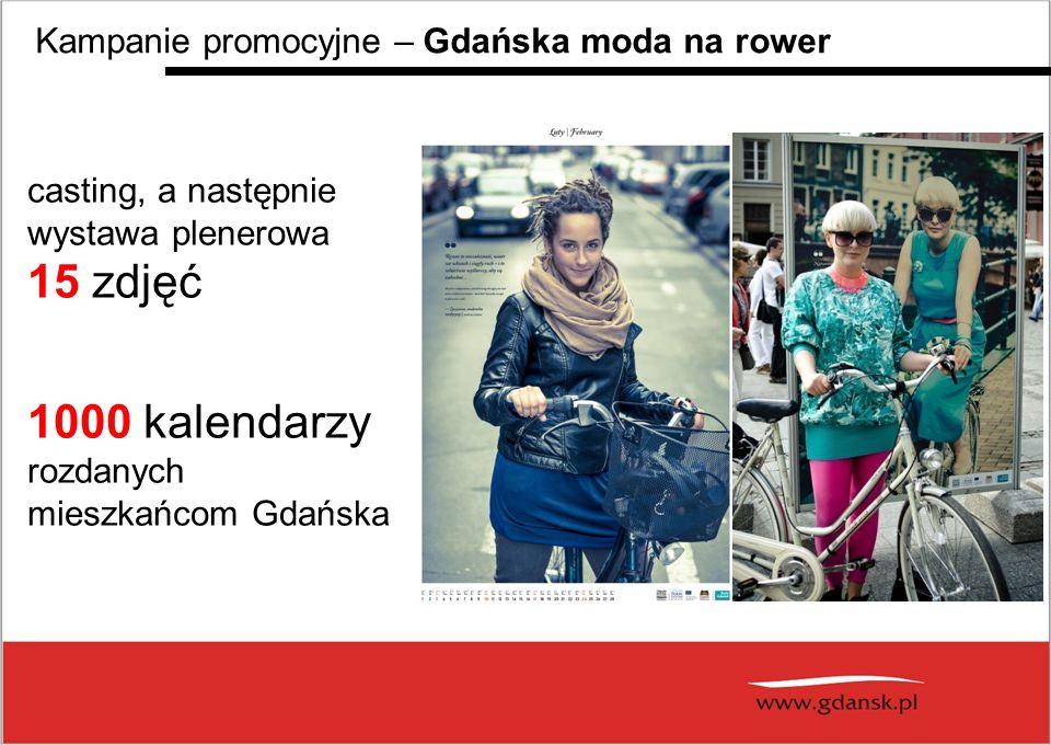 casting, a następnie wystawa plenerowa 15 zdjęć 1000 kalendarzy rozdanych mieszkańcom Gdańska Kampanie promocyjne – Gdańska moda na rower
