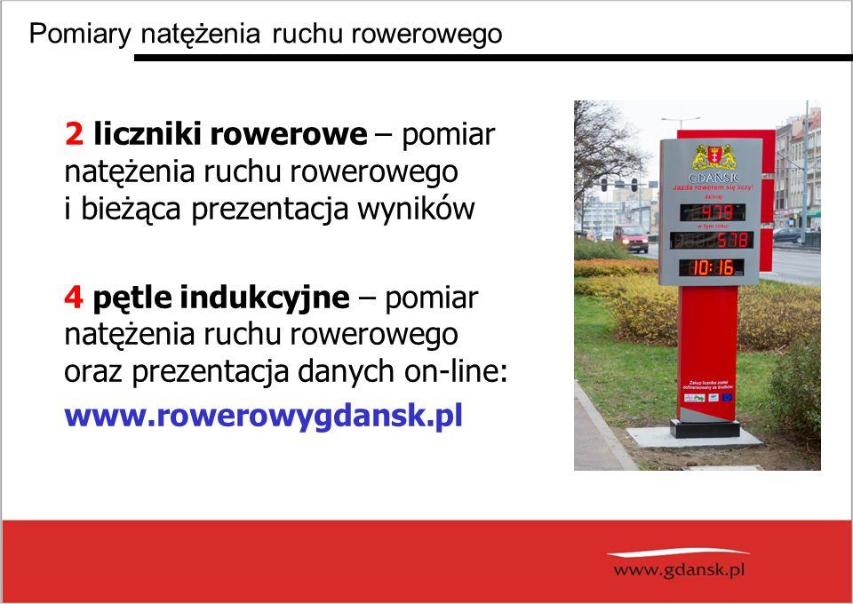 2 liczniki rowerowe – pomiar natężenia ruchu rowerowego i bieżąca prezentacja wyników 4 pętle indukcyjne – pomiar natężenia ruchu rowerowego oraz prezentacja danych on-line: www.rowerowygdansk.pl Pomiary natężenia ruchu rowerowego