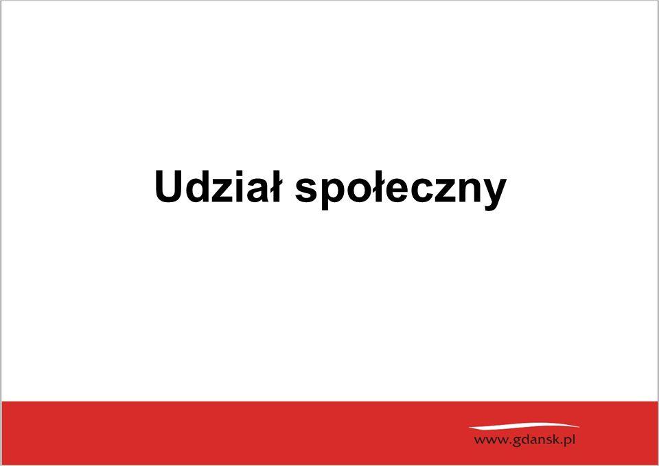 mieszkańcy Gdańska BRG gminy obszaru metropolii oficer rowerowy Rady Osiedli ZTM NGO media ZDiZ Rada Miasta Gdańska Udział społeczny