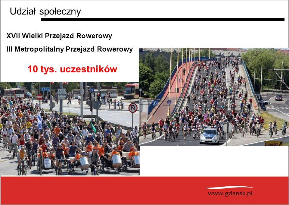 XVII Wielki Przejazd Rowerowy III Metropolitalny Przejazd Rowerowy Udział społeczny 10 tys.