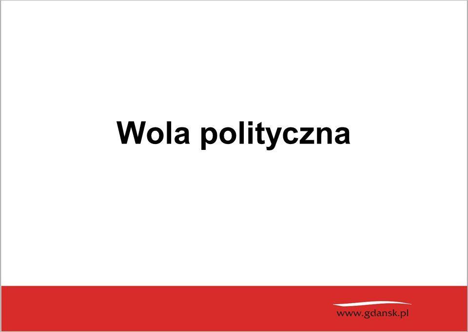 Wola polityczna