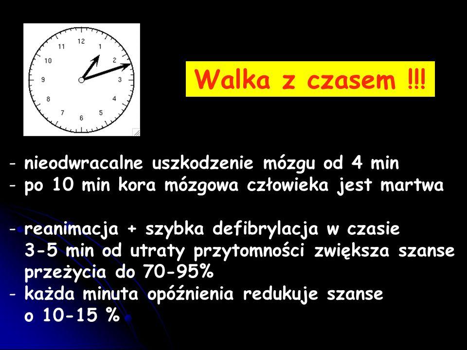 Walka z czasem !!! - nieodwracalne uszkodzenie mózgu od 4 min - po 10 min kora mózgowa człowieka jest martwa - reanimacja + szybka defibrylacja w czas