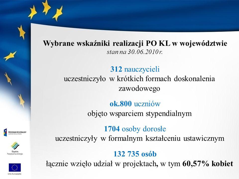 Wybrane wskaźniki realizacji PO KL w województwie stan na 30.06.2010 r.