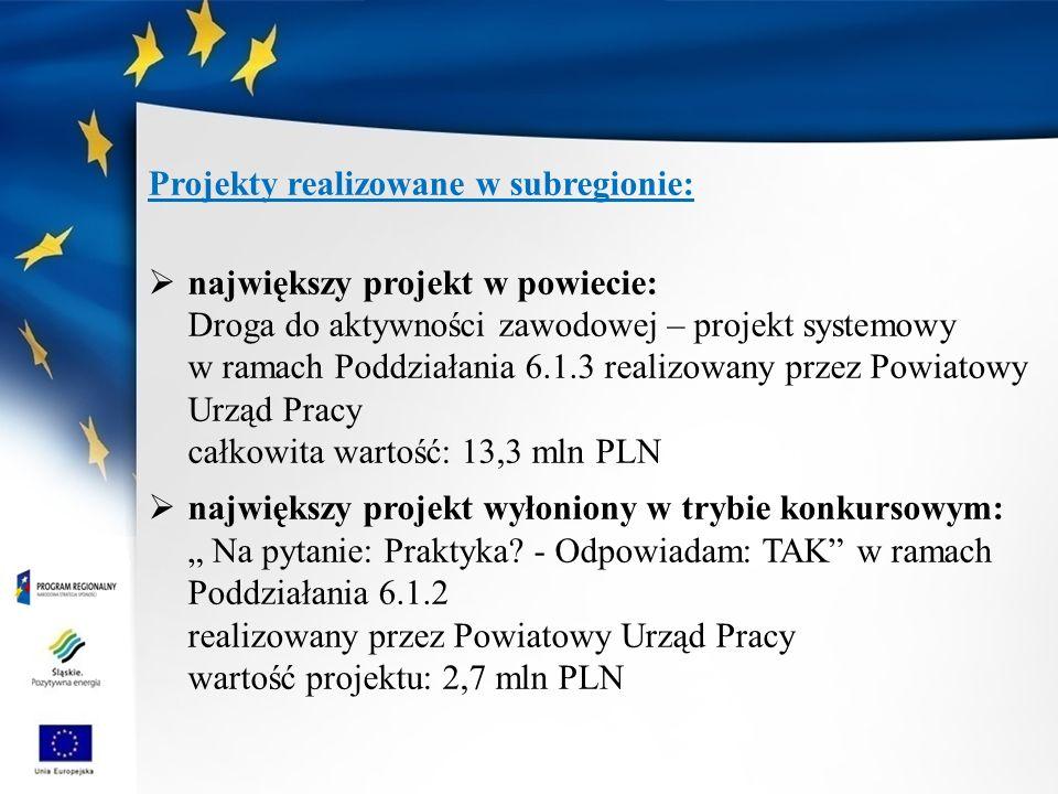Projekty realizowane w subregionie: największy projekt w powiecie: Droga do aktywności zawodowej – projekt systemowy w ramach Poddziałania 6.1.3 realizowany przez Powiatowy Urząd Pracy całkowita wartość: 13,3 mln PLN największy projekt wyłoniony w trybie konkursowym: Na pytanie: Praktyka.