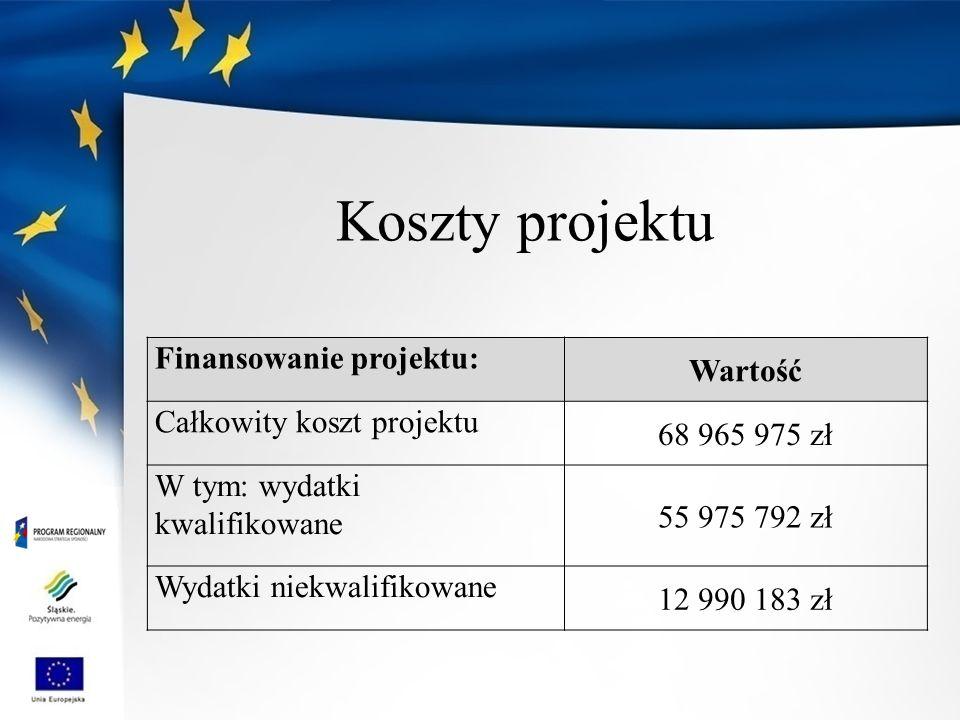 Finansowanie projektu: Wartość Całkowity koszt projektu 68 965 975 zł W tym: wydatki kwalifikowane 55 975 792 zł Wydatki niekwalifikowane 12 990 183 zł Koszty projektu