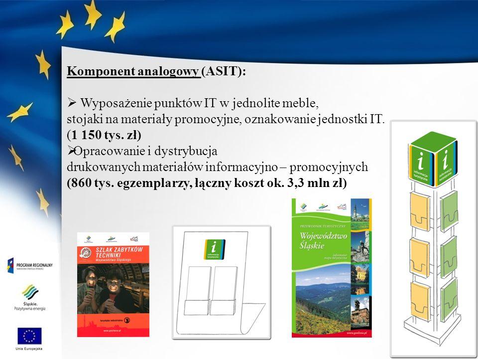 Komponent analogowy (ASIT): Wyposażenie punktów IT w jednolite meble, stojaki na materiały promocyjne, oznakowanie jednostki IT.