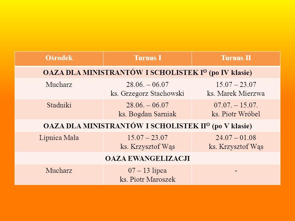 OśrodekTurnus ITurnus II OAZA DLA MINISTRANTÓW I SCHOLISTEK I O (po IV klasie) Mucharz28.06.