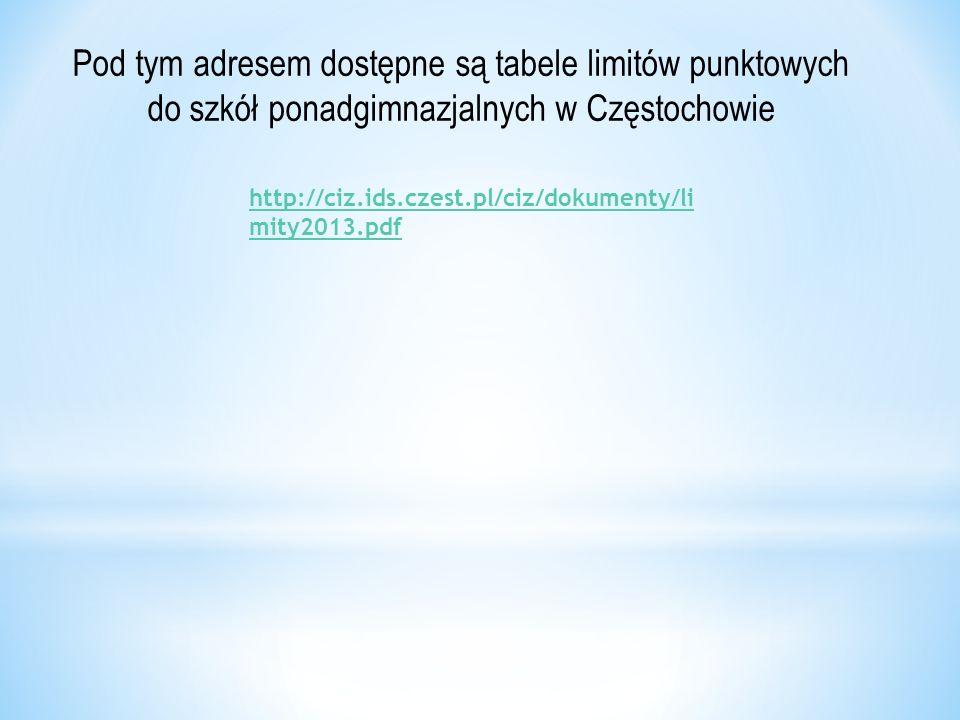 Pod tym adresem dostępne są tabele limitów punktowych do szkół ponadgimnazjalnych w Częstochowie http://ciz.ids.czest.pl/ciz/dokumenty/li mity2013.pdf