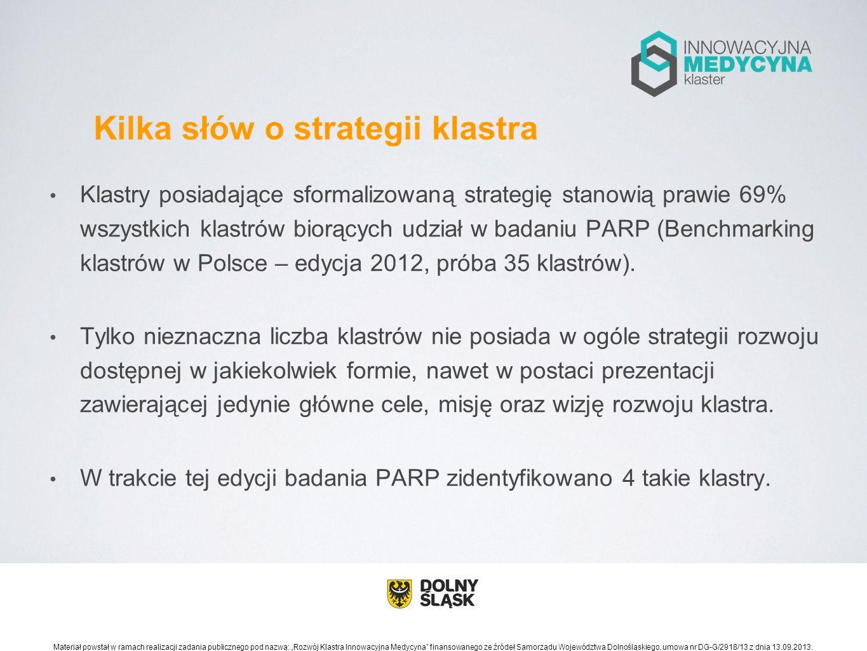 Klastry posiadające sformalizowaną strategię stanowią prawie 69% wszystkich klastrów biorących udział w badaniu PARP (Benchmarking klastrów w Polsce –