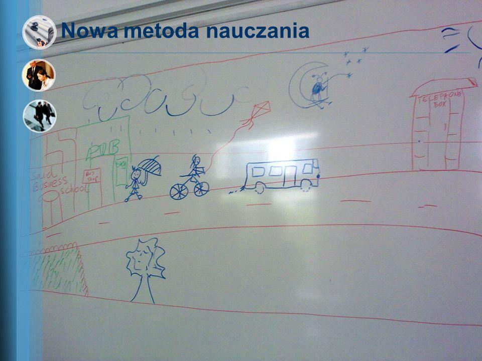 Nowa metoda nauczania