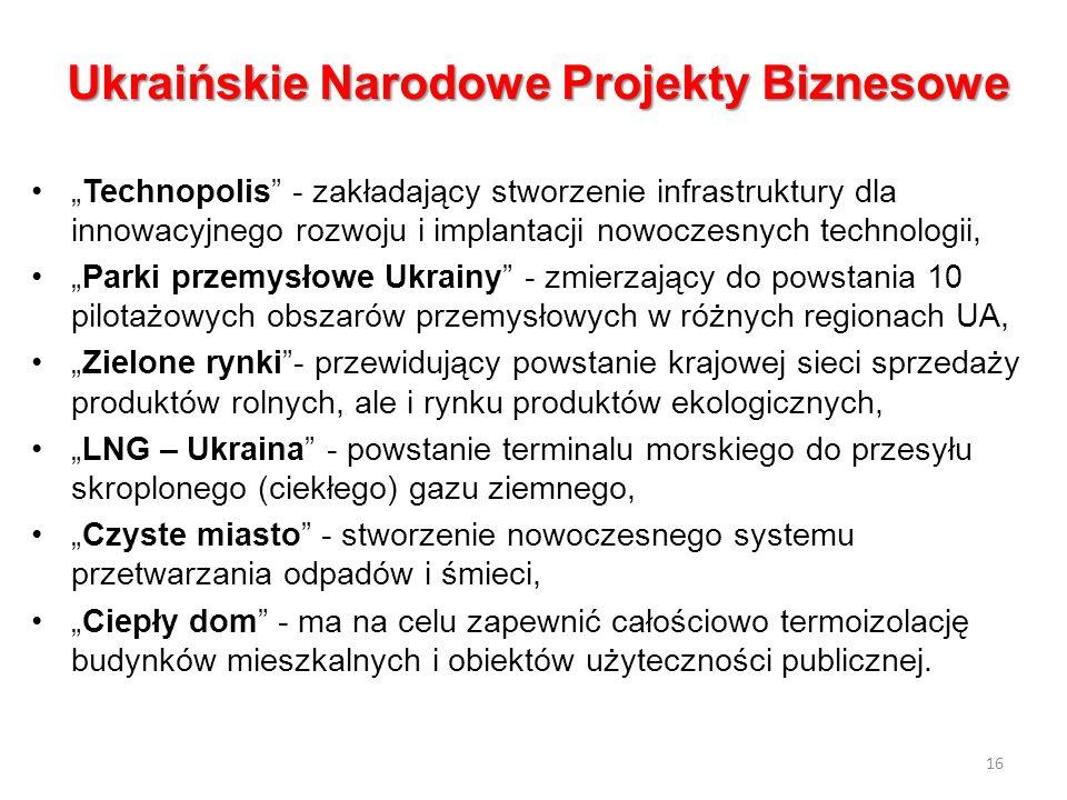 Ukraińskie Narodowe Projekty Biznesowe Technopolis - zakładający stworzenie infrastruktury dla innowacyjnego rozwoju i implantacji nowoczesnych techno