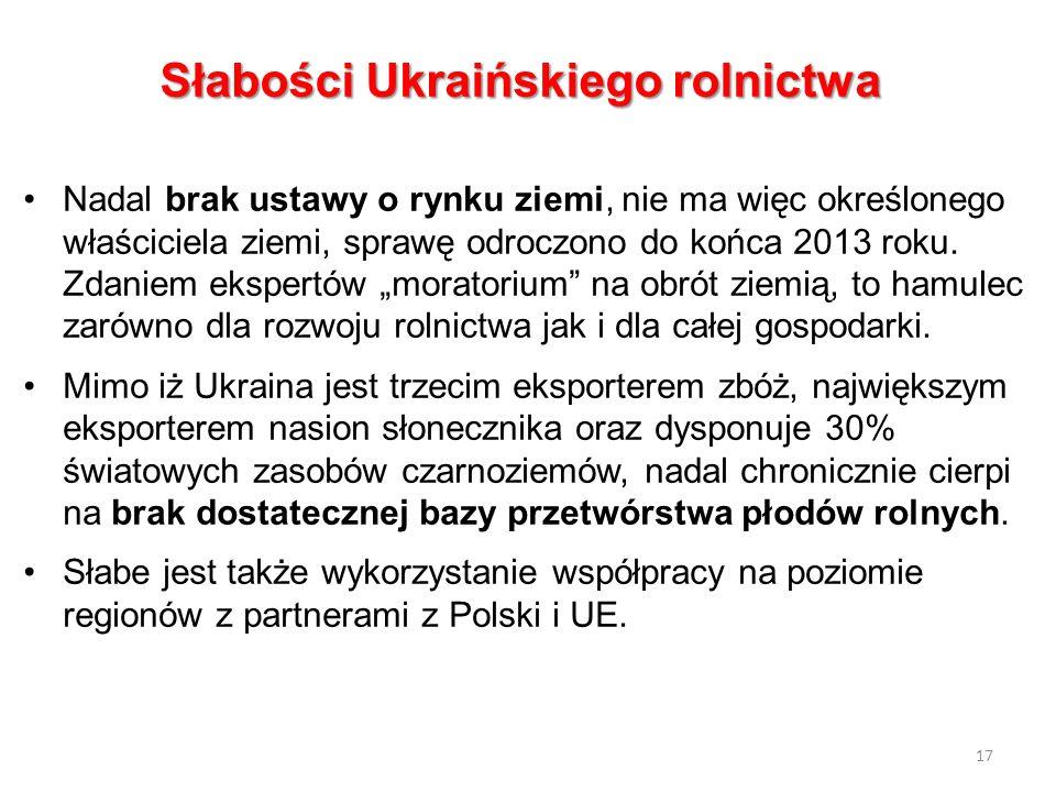 Słabości Ukraińskiego rolnictwa Nadal brak ustawy o rynku ziemi, nie ma więc określonego właściciela ziemi, sprawę odroczono do końca 2013 roku. Zdani