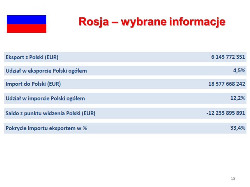 18 Rosja – wybrane informacje