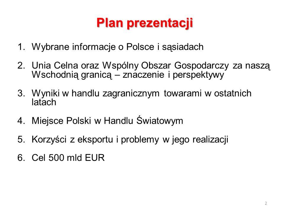 Plan prezentacji 1.Wybrane informacje o Polsce i sąsiadach 2.Unia Celna oraz Wspólny Obszar Gospodarczy za naszą Wschodnią granicą – znaczenie i persp