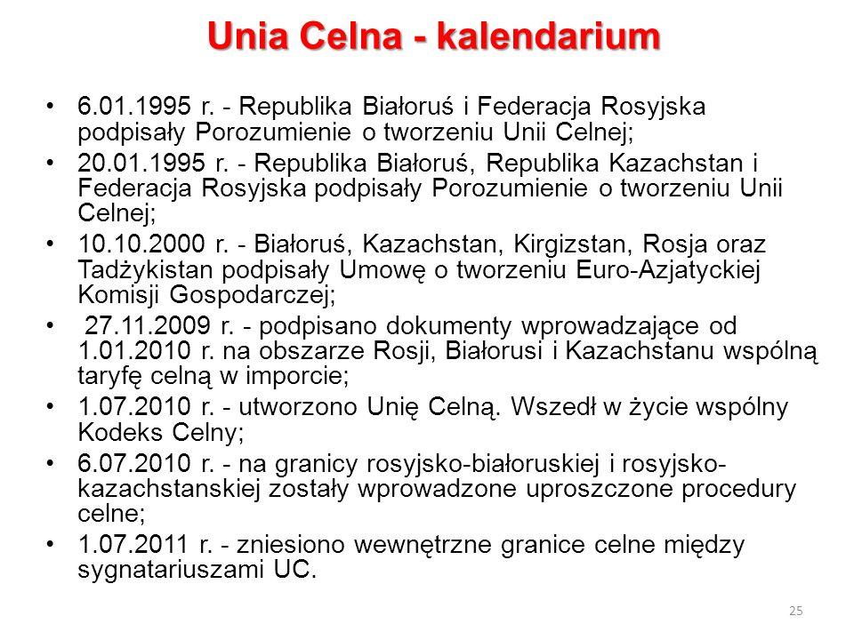 Unia Celna - kalendarium Unia Celna - kalendarium 6.01.1995 r. - Republika Białoruś i Federacja Rosyjska podpisały Porozumienie o tworzeniu Unii Celne