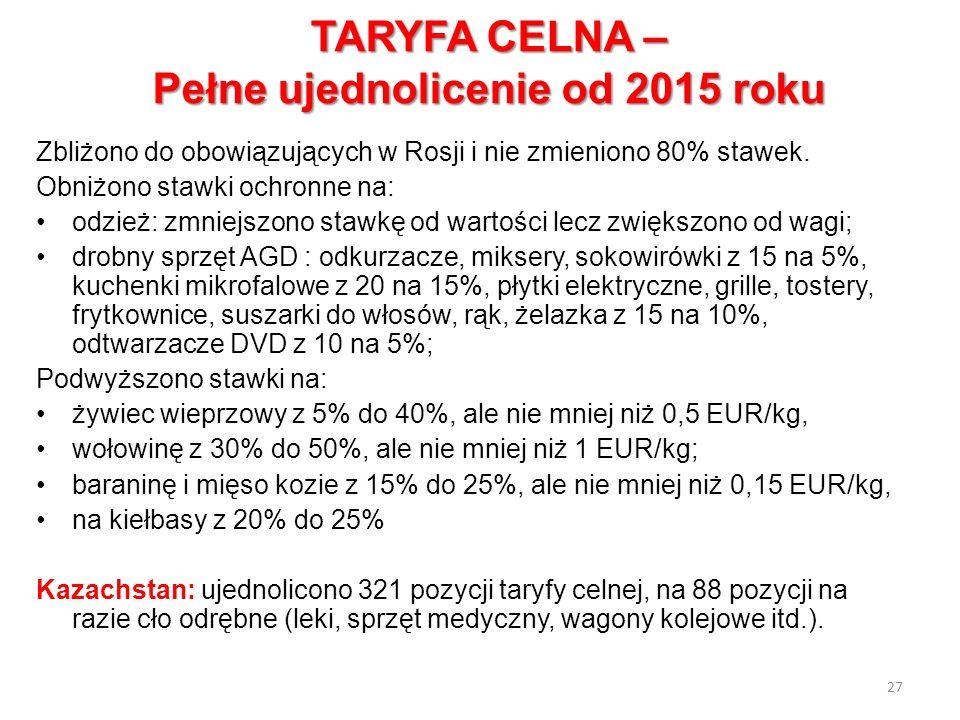 TARYFA CELNA – Pełne ujednolicenie od 2015 roku Zbliżono do obowiązujących w Rosji i nie zmieniono 80% stawek. Obniżono stawki ochronne na: odzież: zm