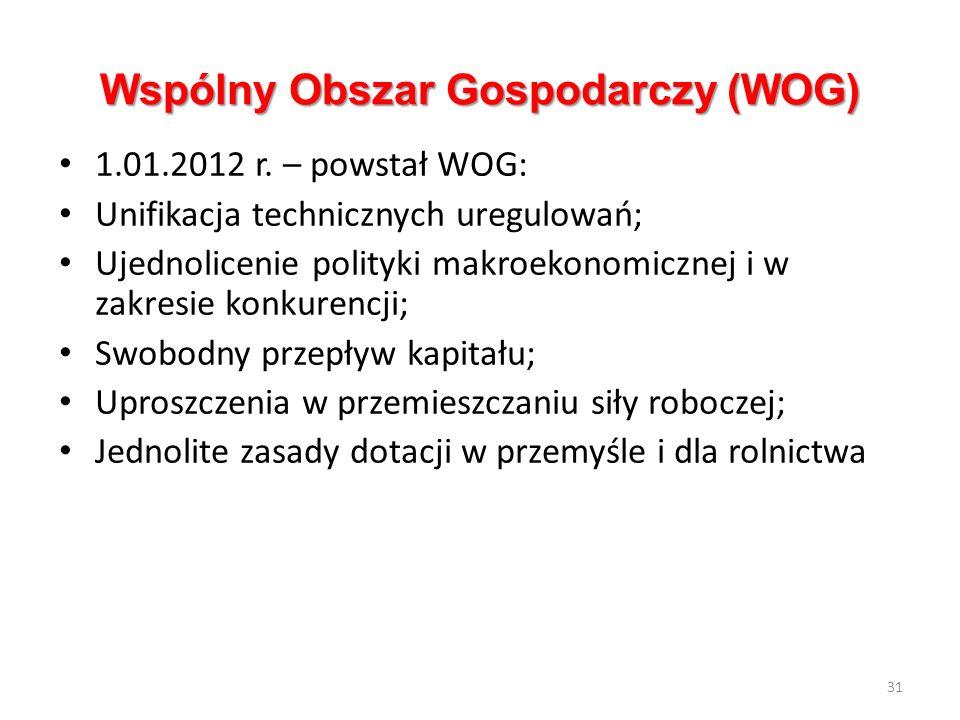 Wspólny Obszar Gospodarczy (WOG) 1.01.2012 r. – powstał WOG: Unifikacja technicznych uregulowań; Ujednolicenie polityki makroekonomicznej i w zakresie