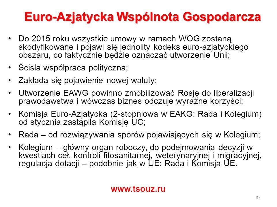Do 2015 roku wszystkie umowy w ramach WOG zostaną skodyfikowane i pojawi się jednolity kodeks euro-azjatyckiego obszaru, co faktycznie będzie oznaczać