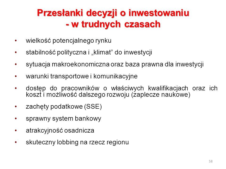 Przesłanki decyzji o inwestowaniu - w trudnych czasach wielkość potencjalnego rynku stabilność polityczna i klimat do inwestycji sytuacja makroekonomi