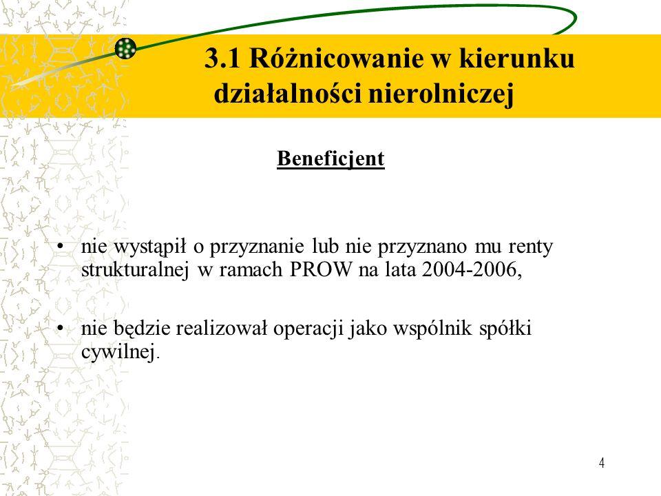 4 3.1 Różnicowanie w kierunku działalności nierolniczej Beneficjent nie wystąpił o przyznanie lub nie przyznano mu renty strukturalnej w ramach PROW na lata 2004-2006, nie będzie realizował operacji jako wspólnik spółki cywilnej.