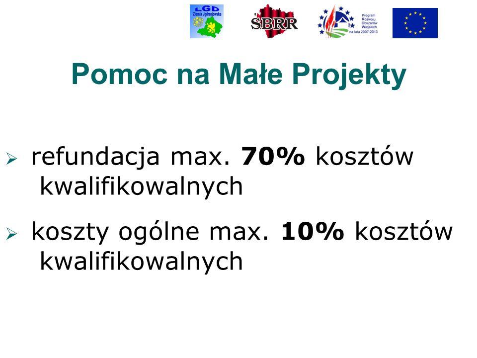Pomoc na Małe Projekty refundacja max. 70% kosztów kwalifikowalnych koszty ogólne max. 10% kosztów kwalifikowalnych