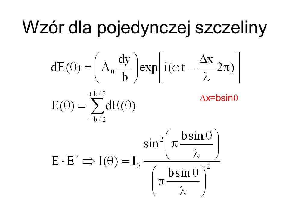 Wzór dla pojedynczej szczeliny x=bsin