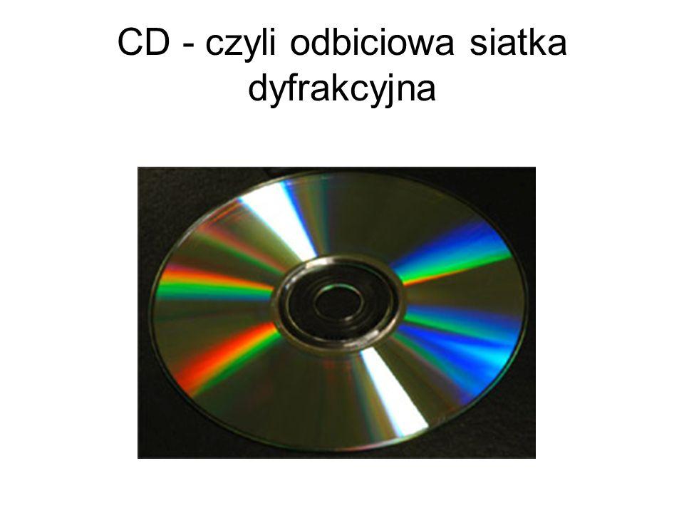 CD - czyli odbiciowa siatka dyfrakcyjna