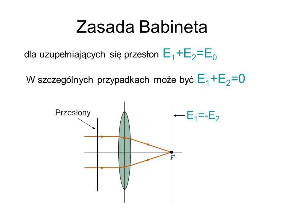 dla uzupełniających się przesłon E 1 +E 2 =E 0 W szczególnych przypadkach może być E 1 +E 2 =0 E 1 =-E 2 Przesłony