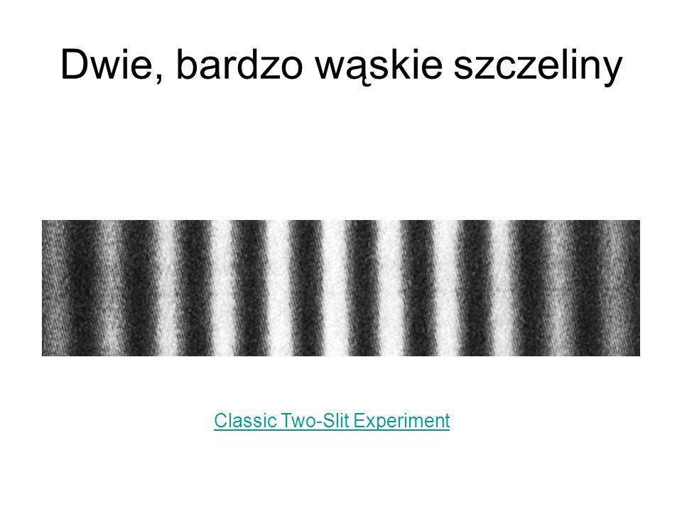 Dwie, bardzo wąskie szczeliny Classic Two-Slit Experiment
