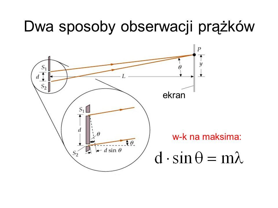 Dwa sposoby obserwacji prążków ekran w-k na maksima: