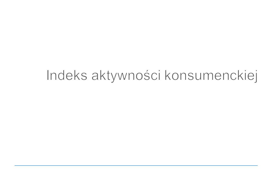 Polskie Badania Czytelnictwa, realizacja Millward Brown, styczeń 2013 r.; podstawa procentowania - populacja Polski w wieku 15-75 lat.