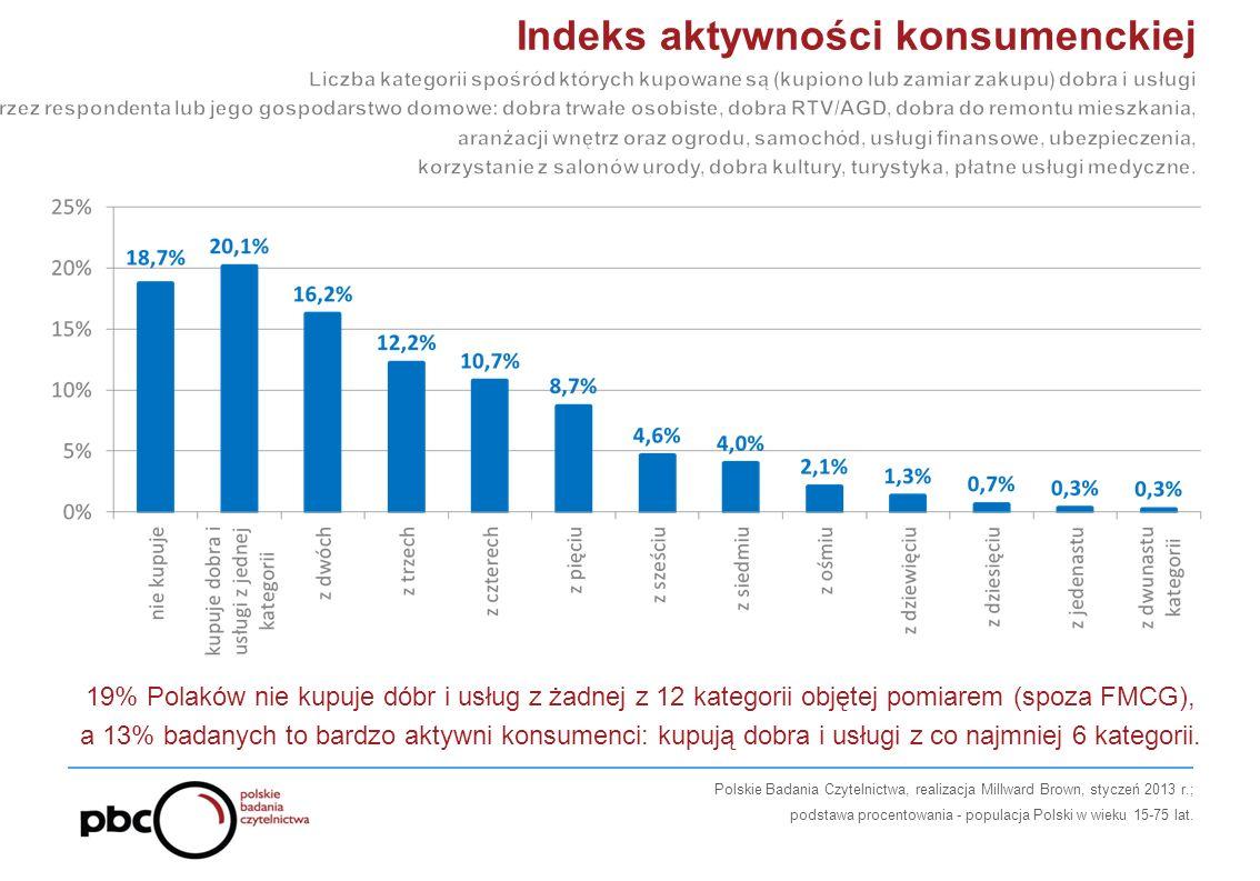 Średnia liczba czytanych tytułów i wydań jest wyższa w grupach, które kupują dobra i usługi spośród wielu kategorii, co oznacza że aktywni konsumenci czytają więcej prasy.