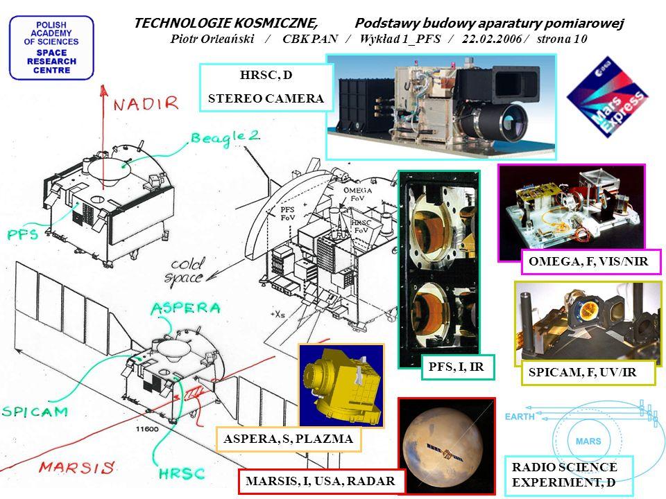 Aparatura naukowa umieszczona na satelicie Mars Express Planetary Fourier Spectrometer (PFS) dla misji ESA - Mars Express TECHNOLOGIE KOSMICZNE, Podstawy budowy aparatury pomiarowej Piotr Orleański / CBK PAN / Wykład 1_PFS / 22.02.2006 / strona 9