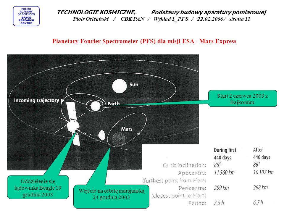 TECHNOLOGIE KOSMICZNE, Podstawy budowy aparatury pomiarowej Piotr Orleański / CBK PAN / Wykład 1_PFS / 22.02.2006 / strona 10 HRSC, D STEREO CAMERA ASPERA, S, PLAZMA MARSIS, I, USA, RADAR PFS, I, IR SPICAM, F, UV/IR OMEGA, F, VIS/NIR RADIO SCIENCE EXPERIMENT, D