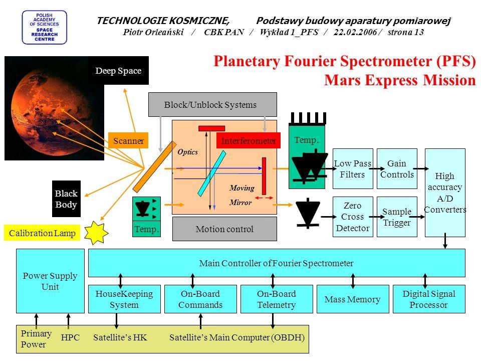 Założenia dla PFS: Dwa kanały pomiarowe: SW 1.2 -5.0 m, LW 5-50 m, lub SW 2000-8000 cm -1, LW 230-2000 cm -1 Rozdzielczość spektralna 2cm -1, Pole widzenia 2 deg, Detektory: SW PbSe, 0,7x0,7mm, NEP 1*10 -12 W/Hz^.5, LW LiTaO 3,1.4 mm, 4* 10 -10 W/Hz^.5 Interferometr typu double pendulum, zwierciadła cubic corner reflectors, Ruch zwierciadeł +/- 15mm, zmiana drogi optycznej 5mm Czas pomiaru 4.5sek, Interferogram dwustronny, SW 16384 próbki / 608nm, LW 4096 próbek / 2432nm, Laser referencyjny : dioda laserowa stabilizowana termicznie 1216 nm, zero-cross detection Spektrogram: SW 8192 punkty, LW 2048 punktów, dynamika 6000 poziomów, Obróbka FFT na pokładzie SW 3.35sek, LW 0.83sek, pamięć 32Mbits, Masa około 30kg, z czego 20kg to blok interferometru, Pobór mocy około 40W Planetary Fourier Spectrometer (PFS) dla misji ESA - Mars Express TECHNOLOGIE KOSMICZNE, Podstawy budowy aparatury pomiarowej Piotr Orleański / CBK PAN / Wykład 1_PFS / 22.02.2006 / strona 12