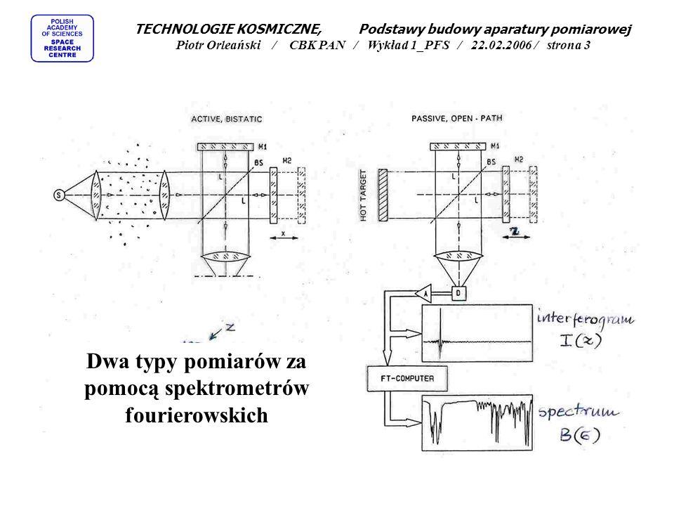 TECHNOLOGIE KOSMICZNE, Podstawy budowy aparatury pomiarowej Piotr Orleański / CBK PAN / Wykład 1_PFS / 22.02.2006 / strona 2 Interferometr Michelsona