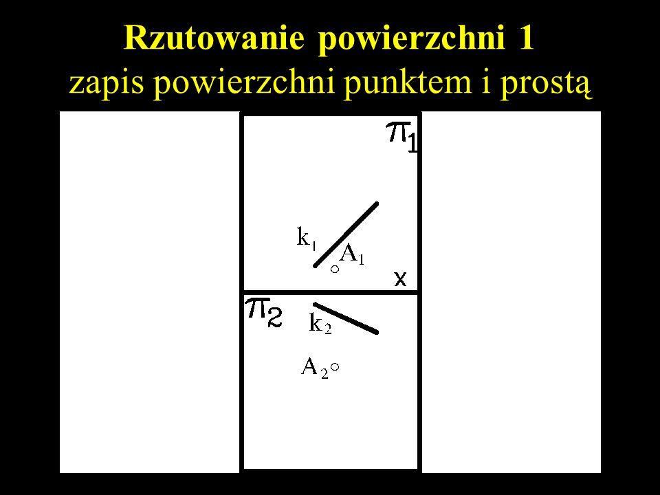 Rzutowanie powierzchni 1 zapis powierzchni punktem i prostą