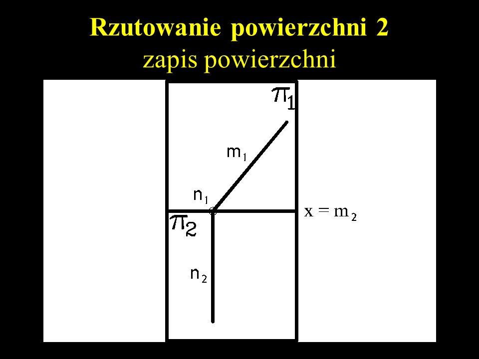Rzutowanie powierzchni 2 zapis powierzchni