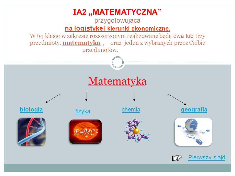I C MATEMATYCZNO-INFORMATYCZNA przygotowująca na informatykę, politechnikę, studia inżynieryjne.