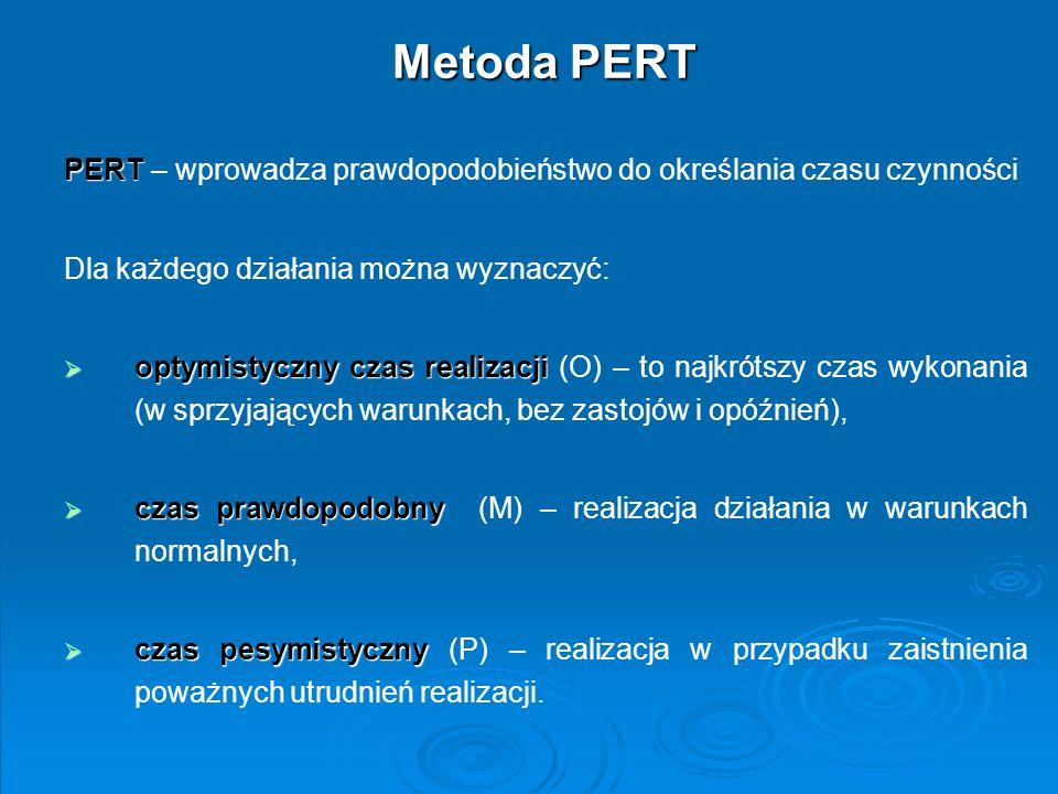 Metoda PERT PERT PERT – wprowadza prawdopodobieństwo do określania czasu czynności Dla każdego działania można wyznaczyć: optymistyczny czas realizacj