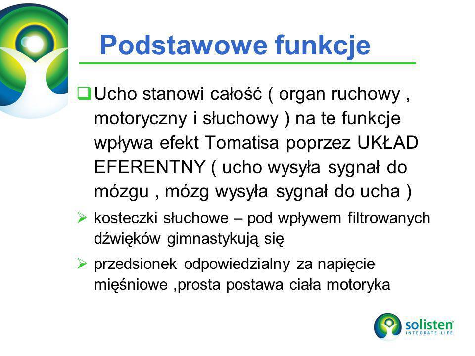 © Solisten LLC., 2009 Podstawowe funkcje 5 Ucho stanowi całość ( organ ruchowy, motoryczny i słuchowy ) na te funkcje wpływa efekt Tomatisa poprzez UK