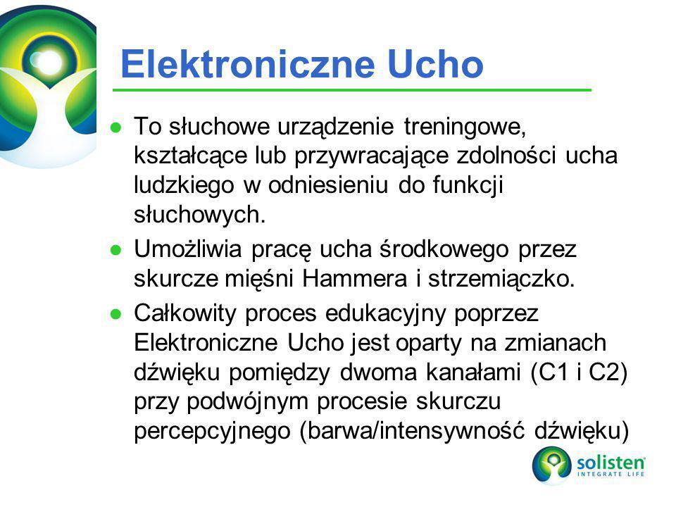 © Solisten LLC., 2009 8 Elektroniczne Ucho To słuchowe urządzenie treningowe, kształcące lub przywracające zdolności ucha ludzkiego w odniesieniu do f