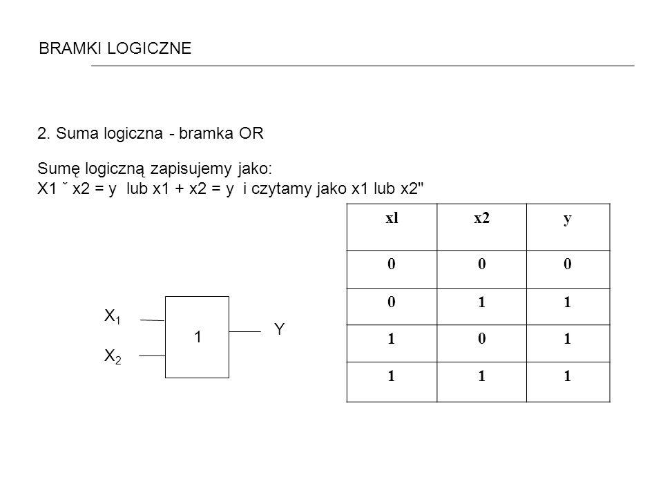 2. Suma logiczna - bramka OR Sumę logiczną zapisujemy jako: X1 ˇ x2 = y lub x1 + x2 = y i czytamy jako x1 lub x2