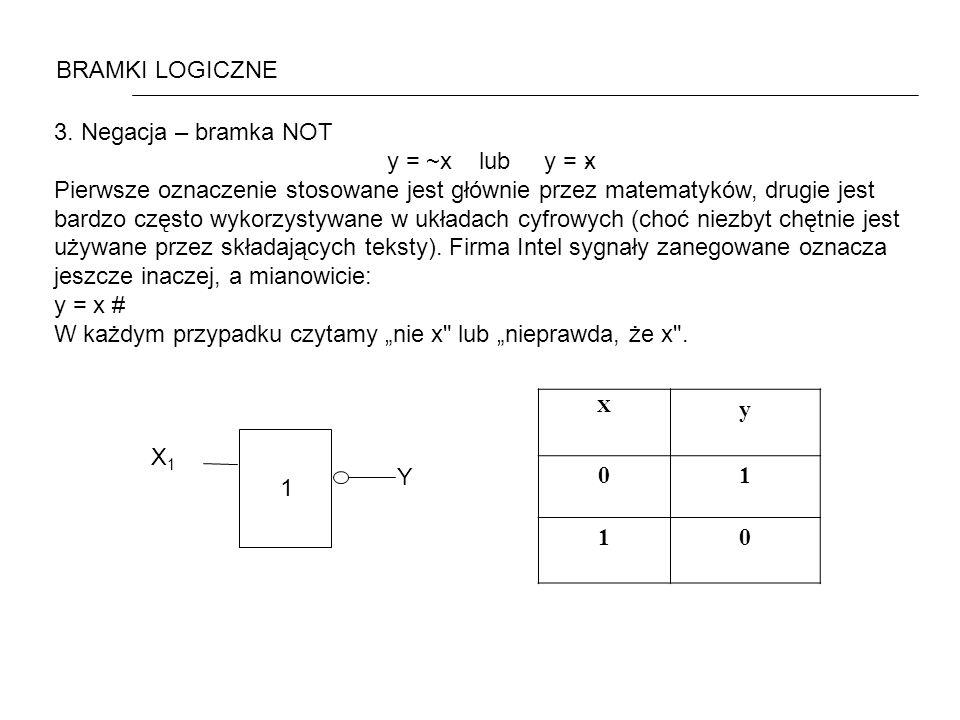 3. Negacja – bramka NOT y = ~x lub y = x Pierwsze oznaczenie stosowane jest głównie przez matematyków, drugie jest bardzo często wykorzystywane w ukła